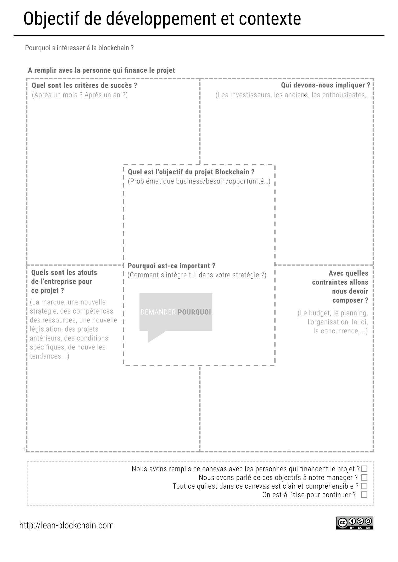 Objectif de développement et contexte