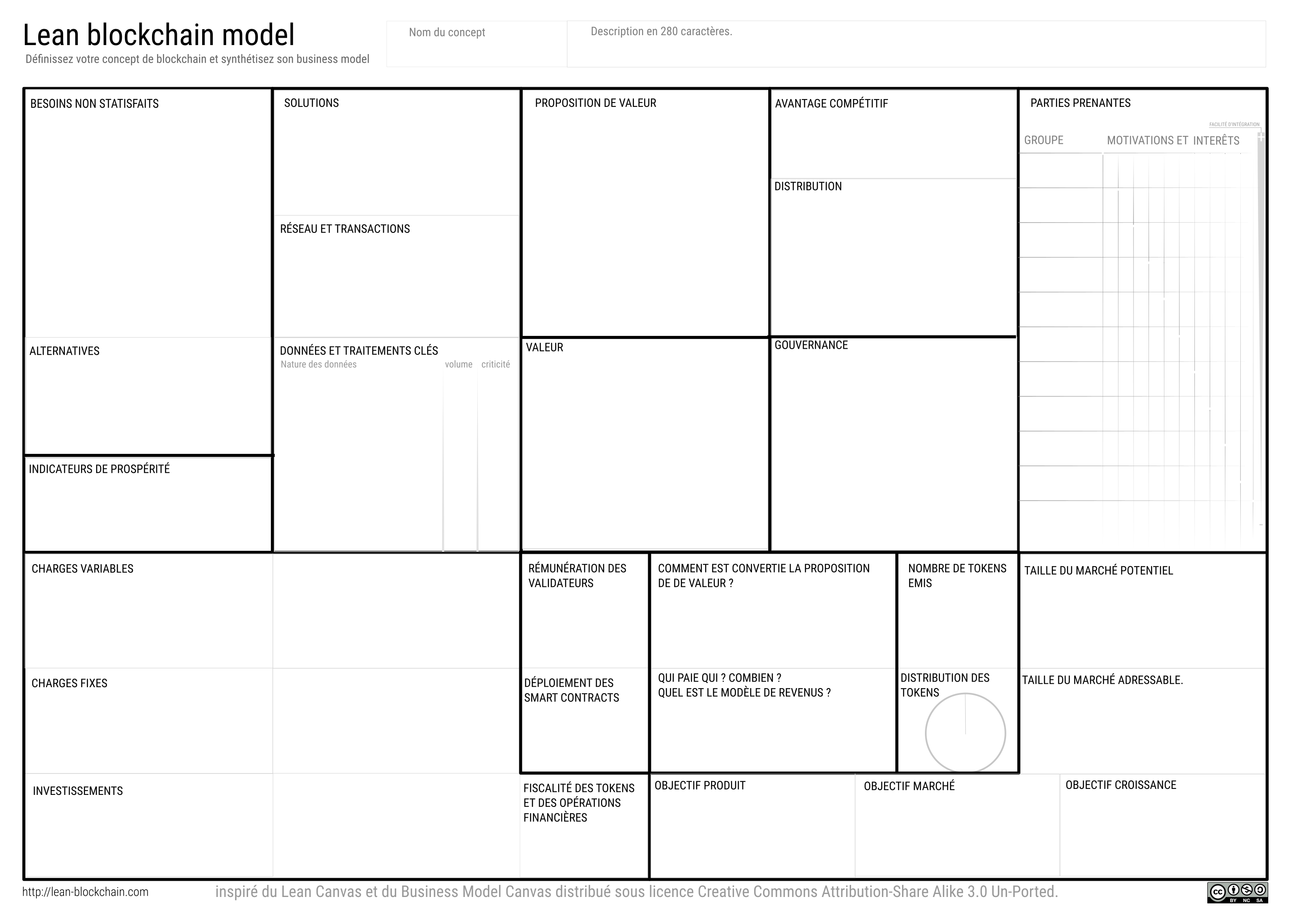 Le Lean Blockchain Model